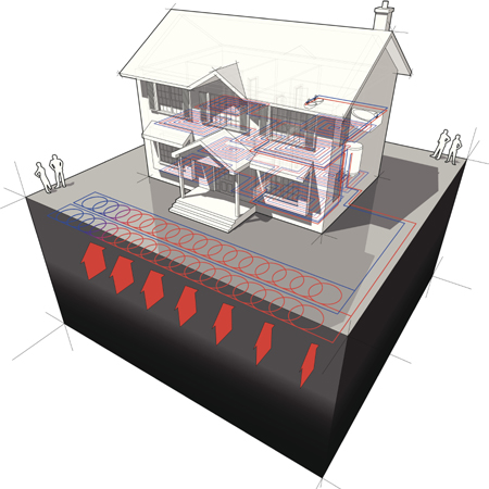 Underfloor Heating & Gas Boilers